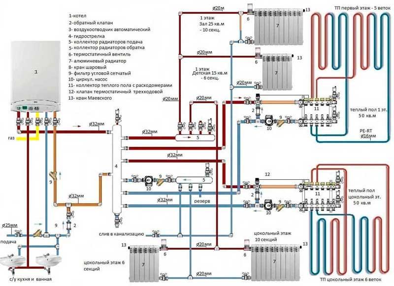 Проект газового отопления в Минске